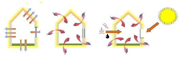 14.10.24. Három szint szemléltetese - vízszintes kivágva