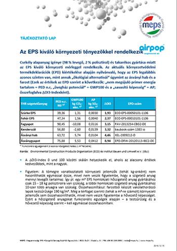 Az EPS kiváló környezeti tényezőkkel rendelkezik